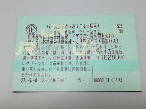 25バースデイきっぷ