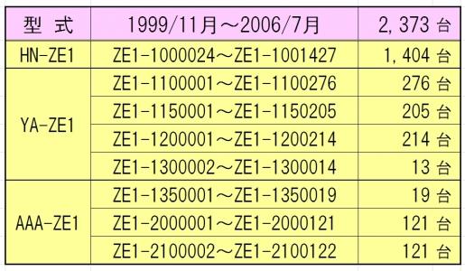 aya ZE1-05
