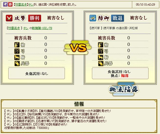 徳川大殿陥落