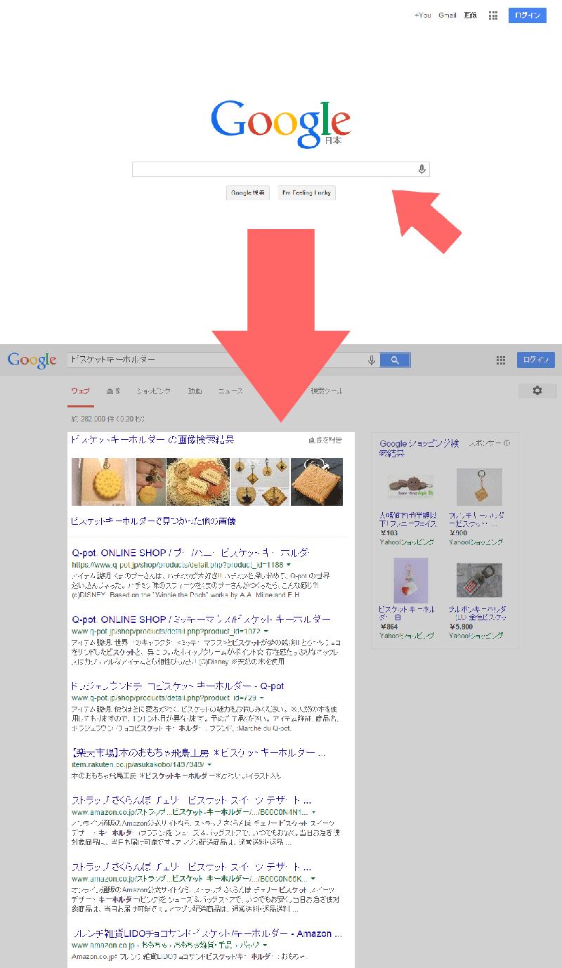 Google検索結果参考例