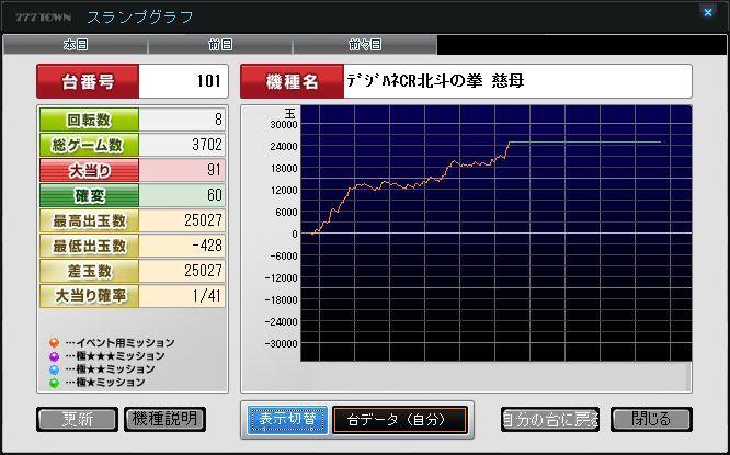 150505-p-hokutojibo-sg.jpg