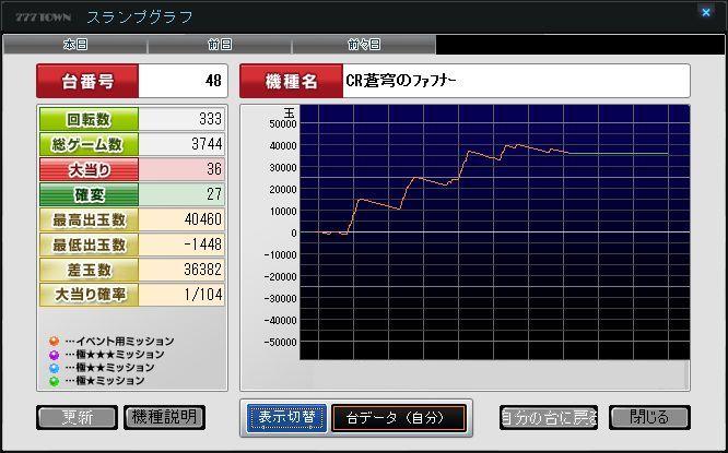 150513-p-fafuna-sg.jpg