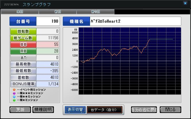 150513-s-toheart-sg1.jpg