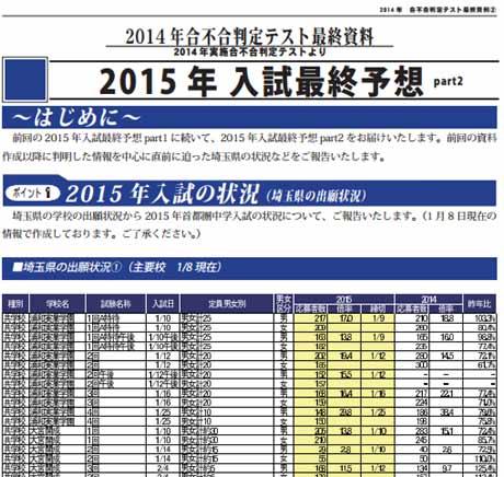 2015年入試最終予想 part2