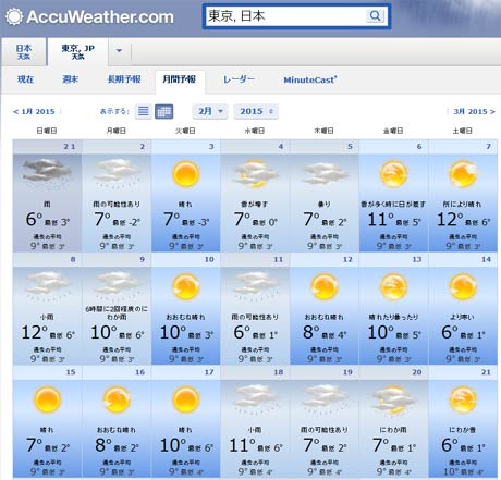 AccuWeather.com 東京