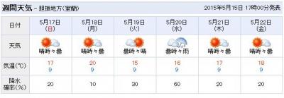 17日の天気