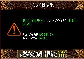 2015712妖精結果