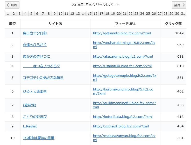 azusa2015年3月レポート