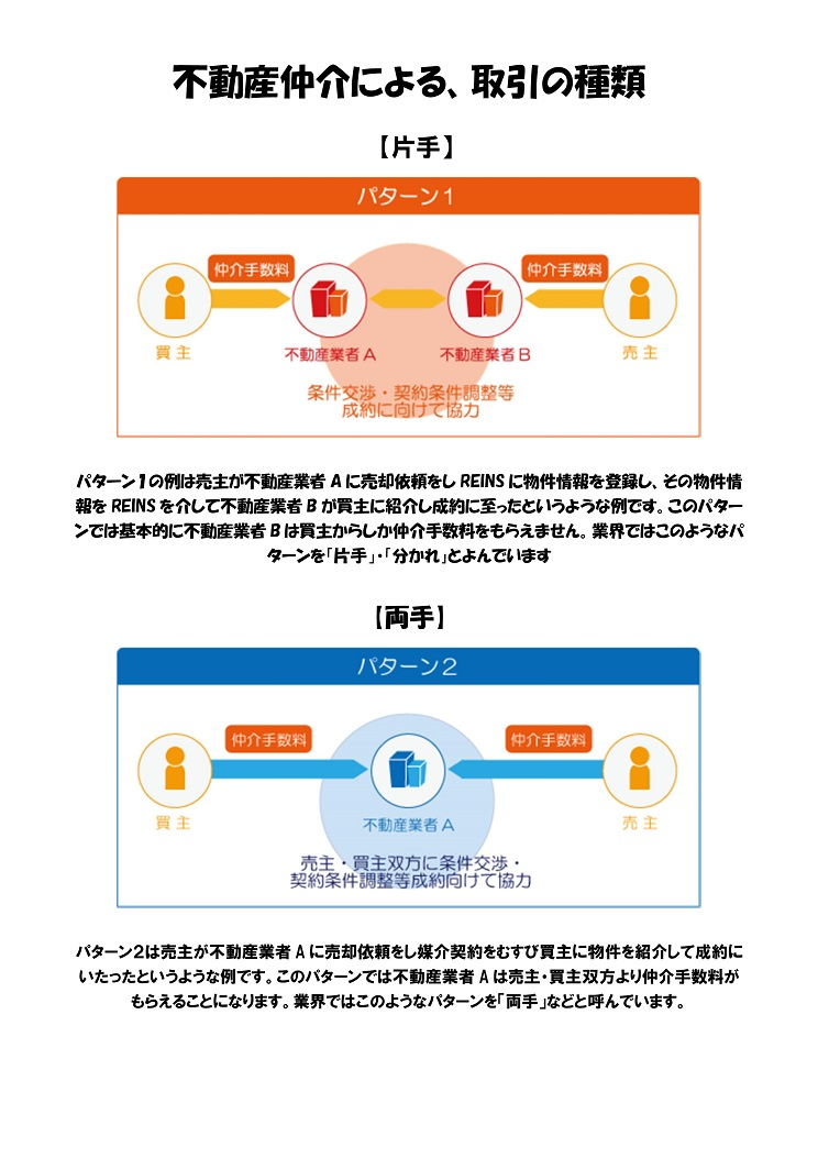 メルマガ①手数料画像