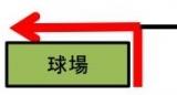 No.94 左折ポイント