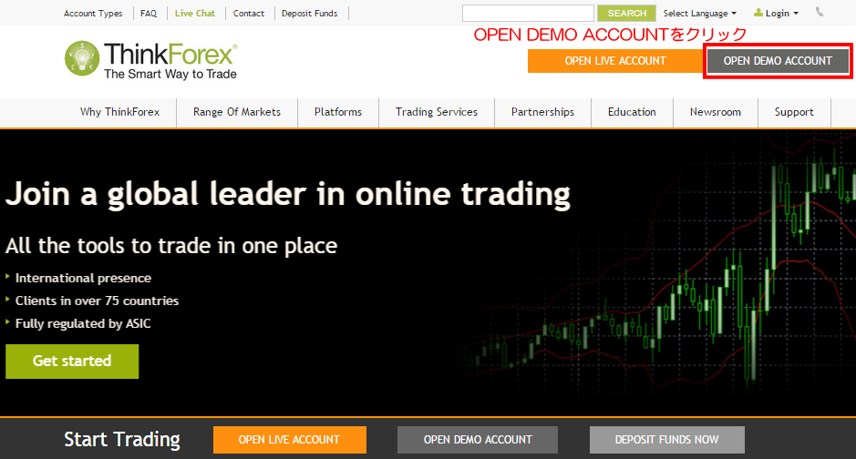 Hotforex mt4 demo