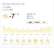 ウランバートル気温