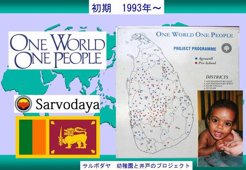 スライド8初期 1993年(井戸と幼稚園の数を示す地図)