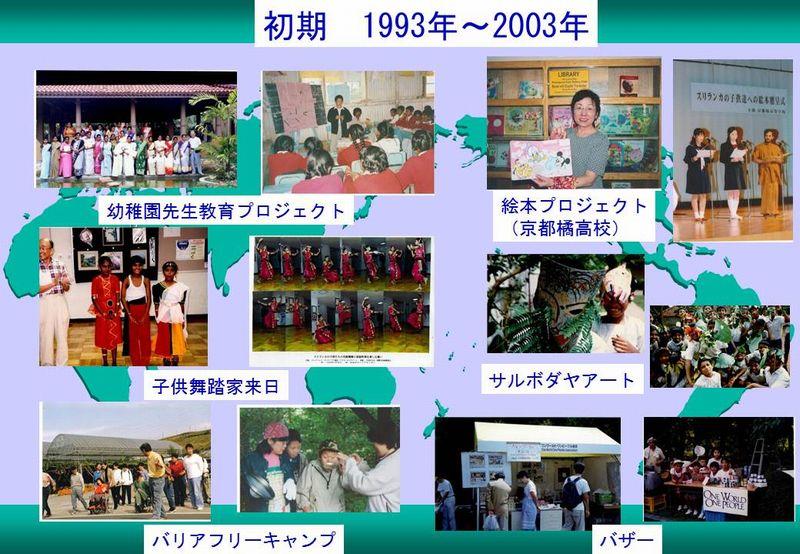 スライド10初期 1993年〜2003年様々な活動の様子