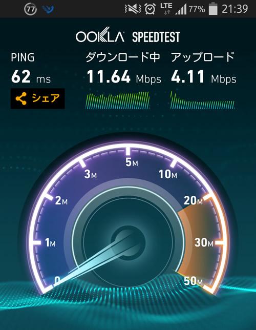 NTTドコモシムのスピードテスト結果