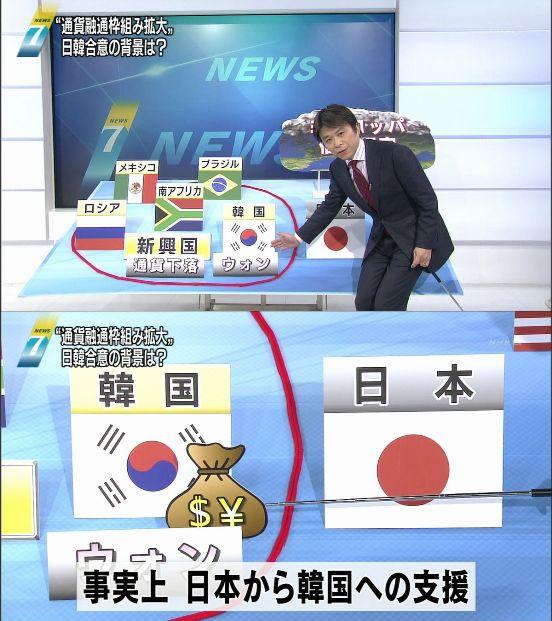 日韓通貨融通枠5.4兆円(現行の5倍超の700億ドル)に拡充・日韓首脳会談で合意・韓国救済に信じられない決断力と実行力!・日本国民には増税し、被災地には小額復興支援だが、韓国には破格の支援!