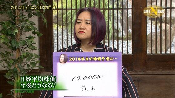 1ドル50円でおなじみの同志社大学・浜矩子教授「アベノミクスはアホを超えてドアホノミクス」