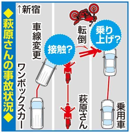 萩原さんの前を走っていた警察の護送車が車線変更し、萩原さんが避けようとして転倒した可能性。この写真を見ると、ワンボックスカーが悪いような