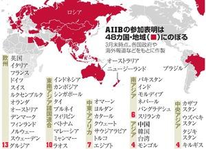 アジア投資銀に48カ国・地域 日米抜き、戦略欠き孤立
