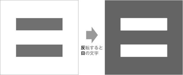 ソフトバンクの企業マーク(ロゴ)の「〓」は、日本の「日」を白黒反転したものであり、「反日」を意味している。