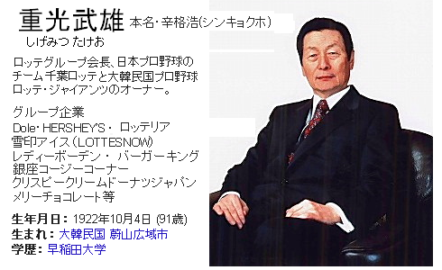 韓国財閥総帥 不正送金入金の山 ロッテ辛格浩会長ら