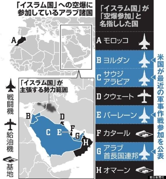 アラブ諸国、空爆