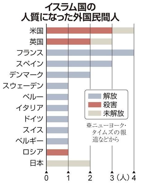 【水平垂直】日本人殺害警告 イスラム国、資金獲得へ人質を最大利用