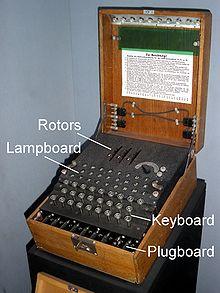 220px-EnigmaMachineLabeled.jpg