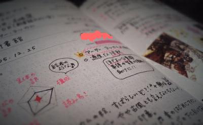 本よむEDiT - 使用例