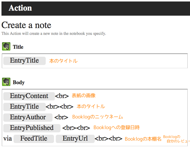 IFTTT アクション Booklog→Evernote