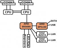 KCMA-D8-BDG.png