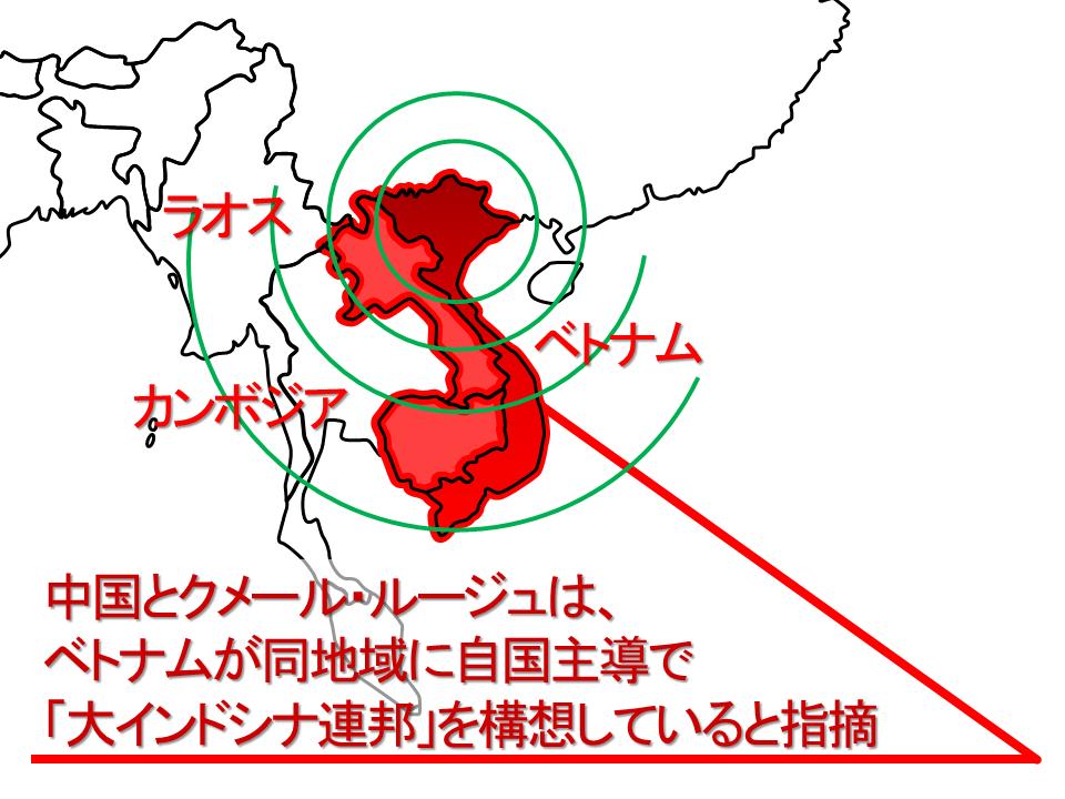 ベトナムにおける中華民族的宇宙観