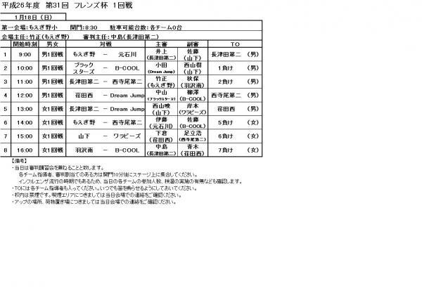 第31回フレンズ杯 【1回戦】男子