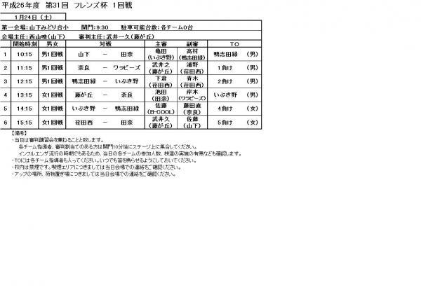 第31回フレンズ杯 【1回戦】女子