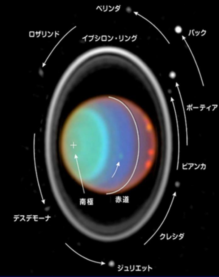 天王星の衛星と輪