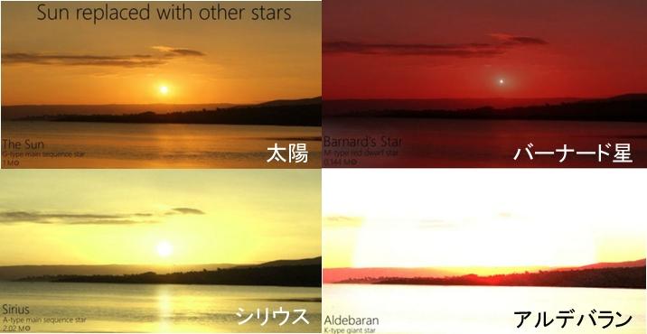 太陽が別の恒星だったら