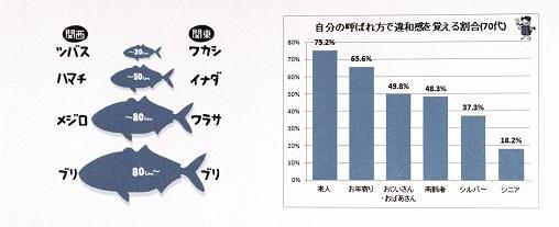 福祉における安全管理 (504) 出...