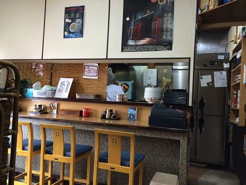 りょう馬厨房