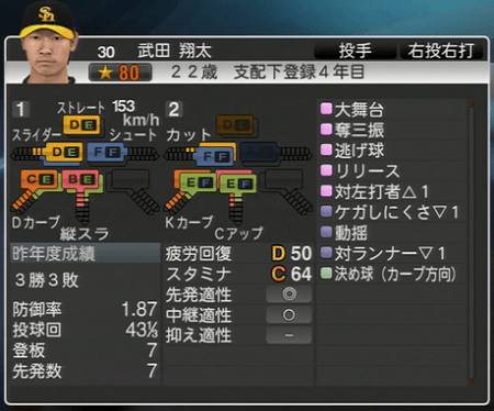 武田翔太 プロ野球スピリッツ2015 ver1.06