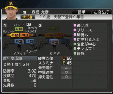 森福允彦 プロ野球スピリッツ2015 ver1.06