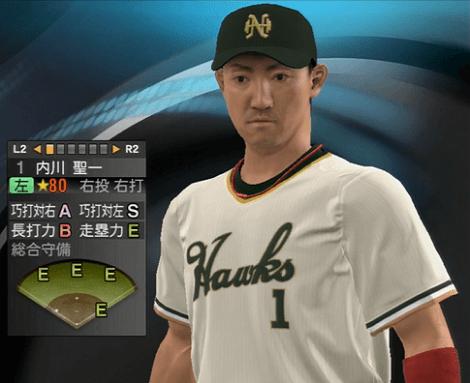 内川 聖一 プロ野球スピリッツ2015 ver1.06