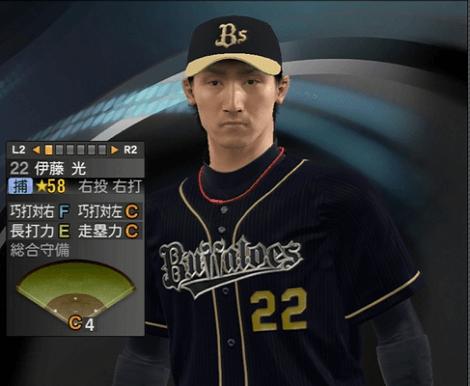 伊藤光 プロ野球スピリッツ2015 ver1.06