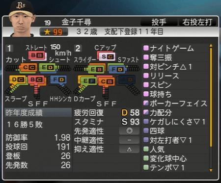 金子 千尋 プロ野球スピリッツ2015 ver1.06
