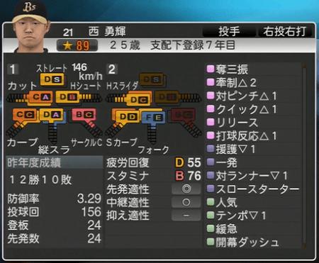西 勇輝 プロ野球スピリッツ2015 ver1.06