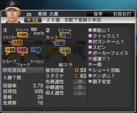 東明 大貴 プロ野球スピリッツ2015 ver1.06