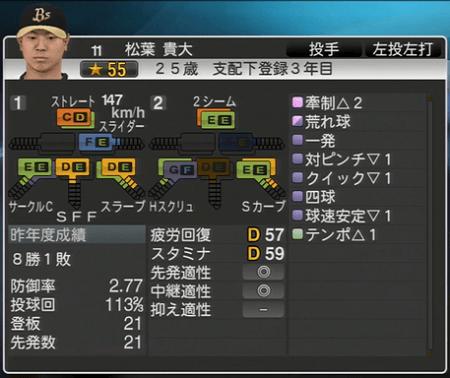松葉 貴大 プロ野球スピリッツ2015 ver1.06