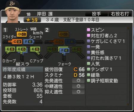 岸田 護 プロ野球スピリッツ2015 ver1.06