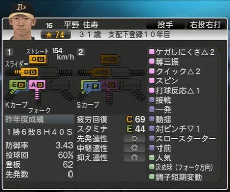 平野 佳寿 プロ野球スピリッツ2015 ver1.06