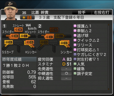 比嘉 幹貴 プロ野球スピリッツ2015 ver1.06