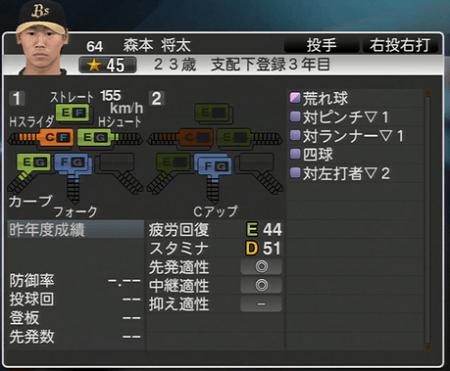 森本 将太 プロ野球スピリッツ2015 ver1.06
